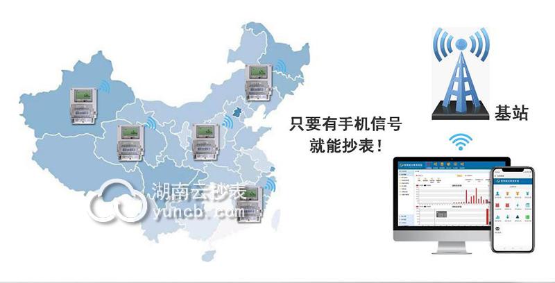 工厂NB-IoT无线远程抄表方案