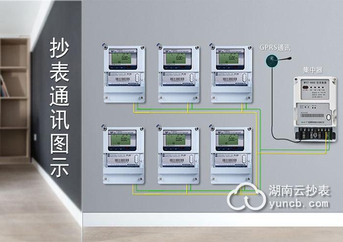 水电站远程抄表系统
