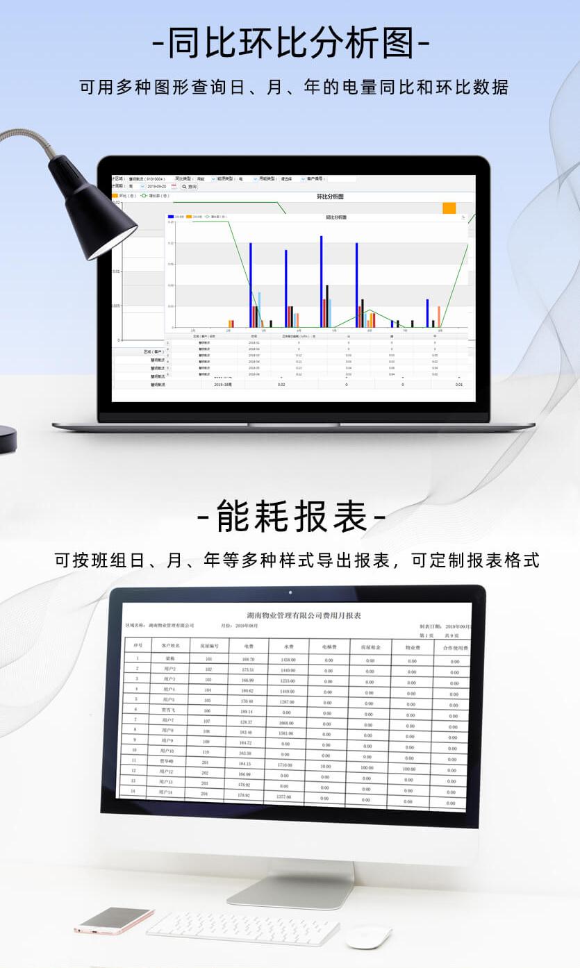 深圳科陆DDSD720-L能耗监测单相导轨表