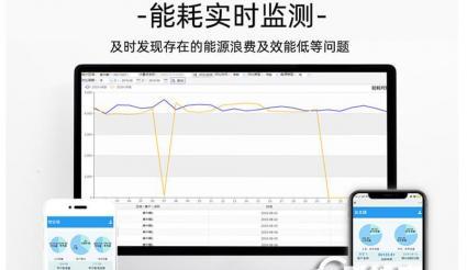 云抄表能耗监测系统统计功能简介