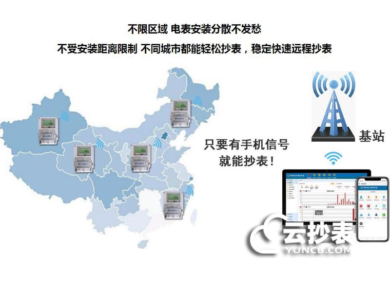 物联网远传水电表系统