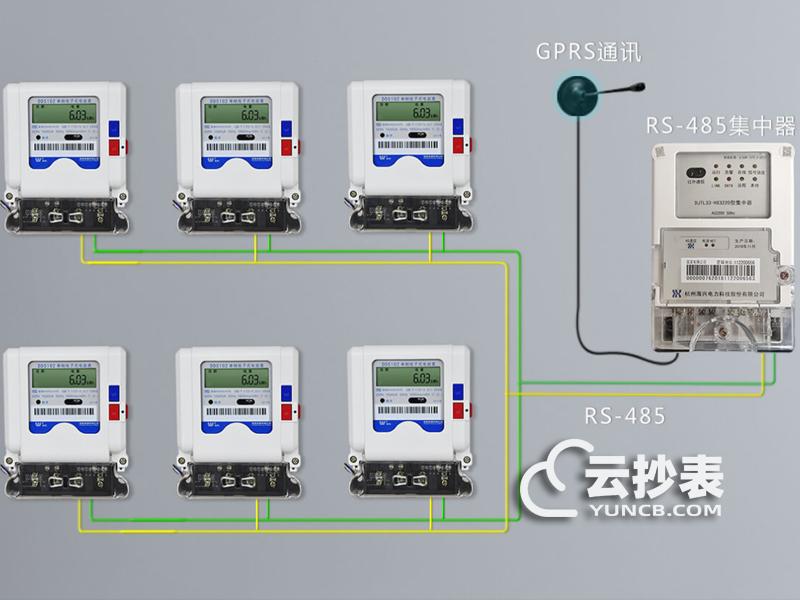 RS485电表通讯抄表软件