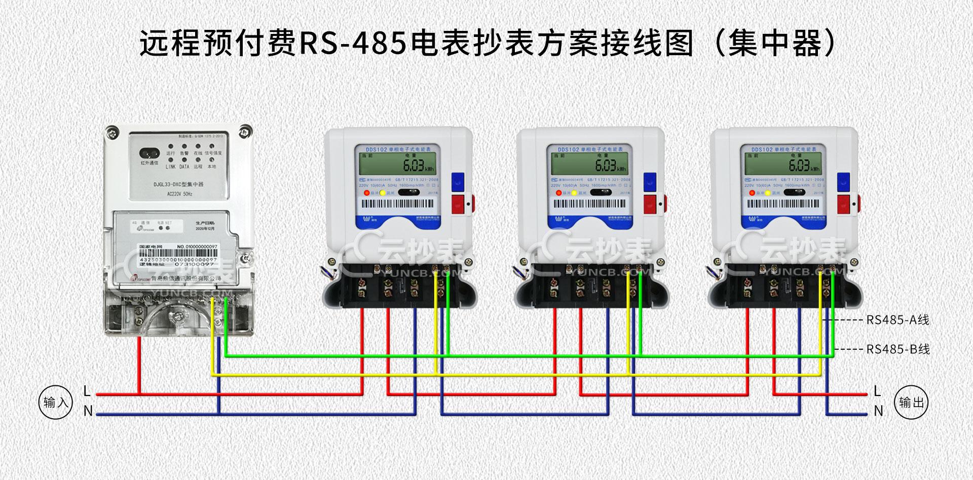 RS485抄表方案